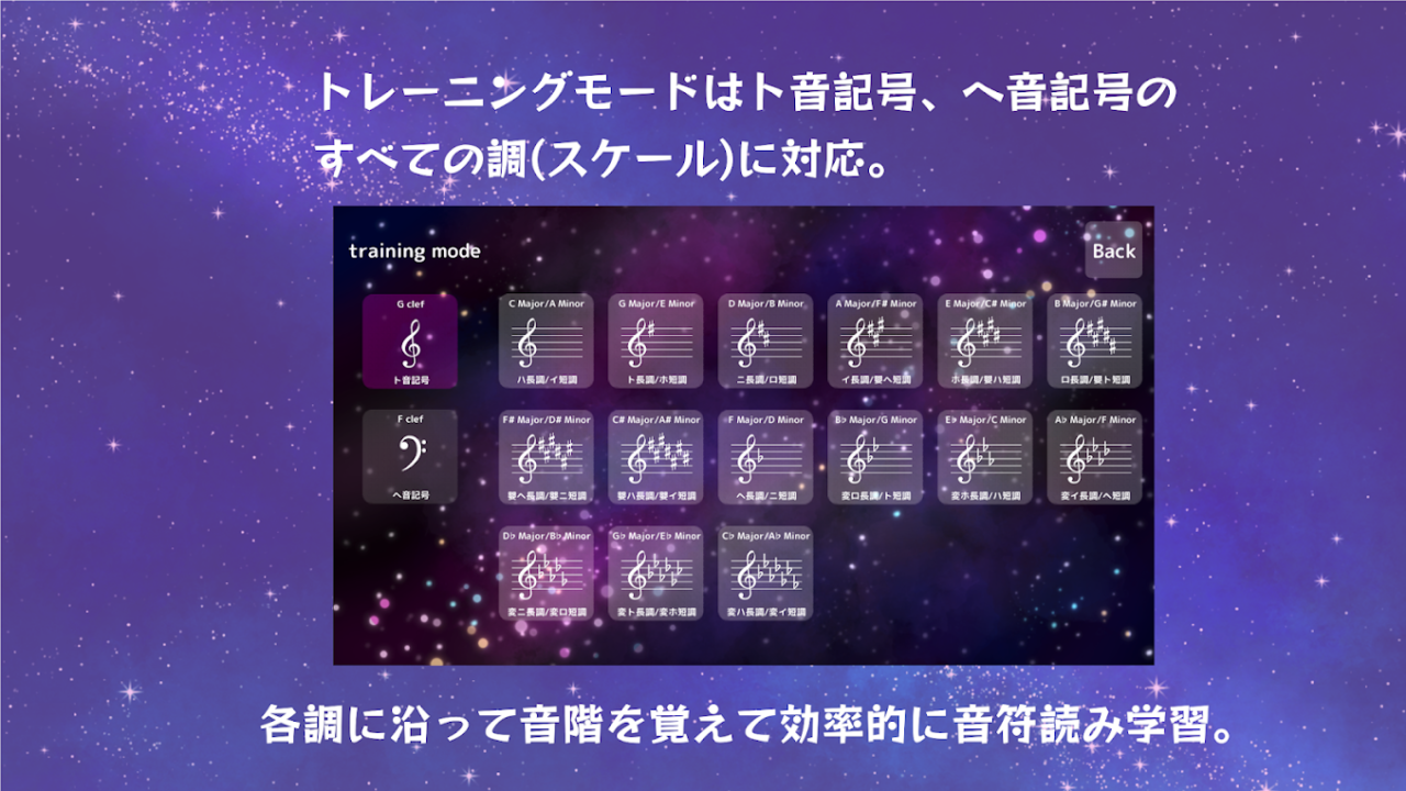 ピアノ音符読み学習 Starry Notes 02